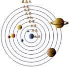 天体运行论